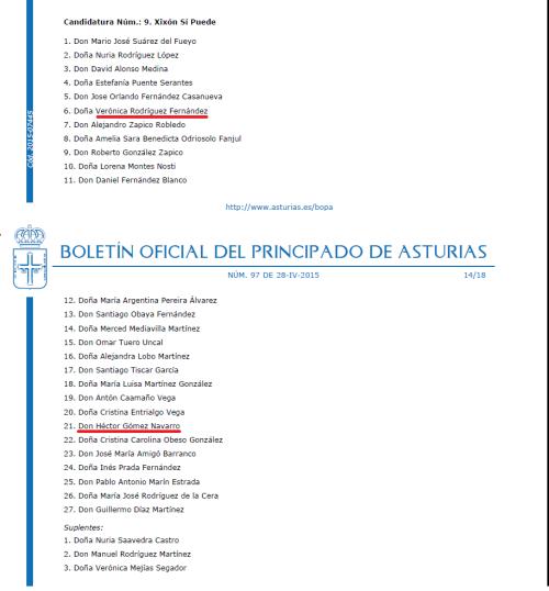 2015: CUP «Xixón Sí Puede». Subrayados en rojo, los que en 2011 estaban en la candidatura CUP-X. Pero hay más...