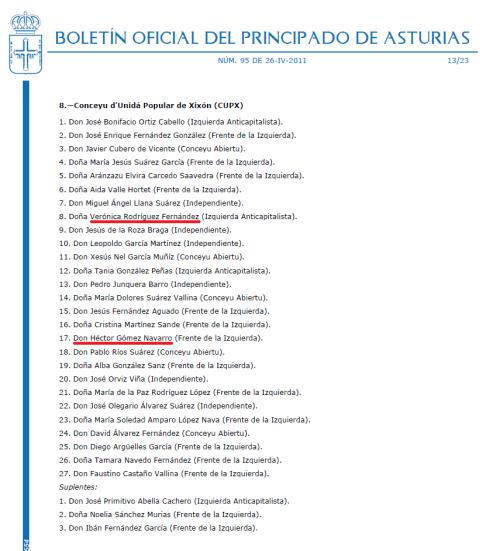 2011: Candidatura municipal de CUP-X. Subrayados en rojo, los que pasaron en 2015 a la CUP-XSP. Pero hay más...